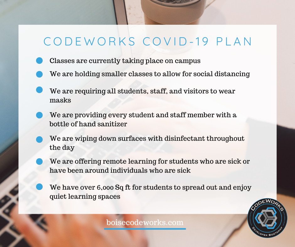 covid action plan
